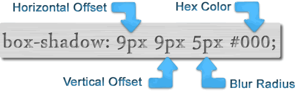 box shadow css syntax